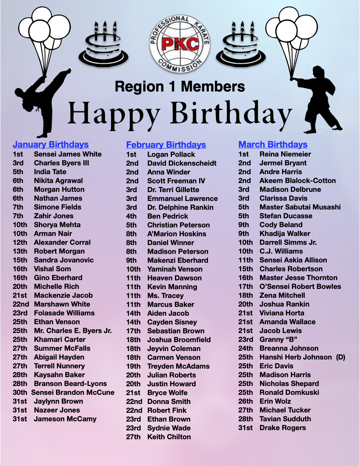 Birthdays - Region 1 Jan. Feb. Mar.